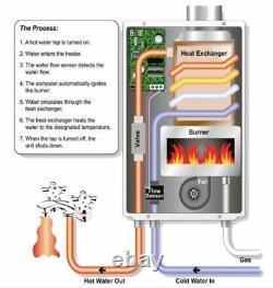 Excel Pro Gpl Propane Gas 6.6 Gpm Réservoir D'eau Chauffant Whole House